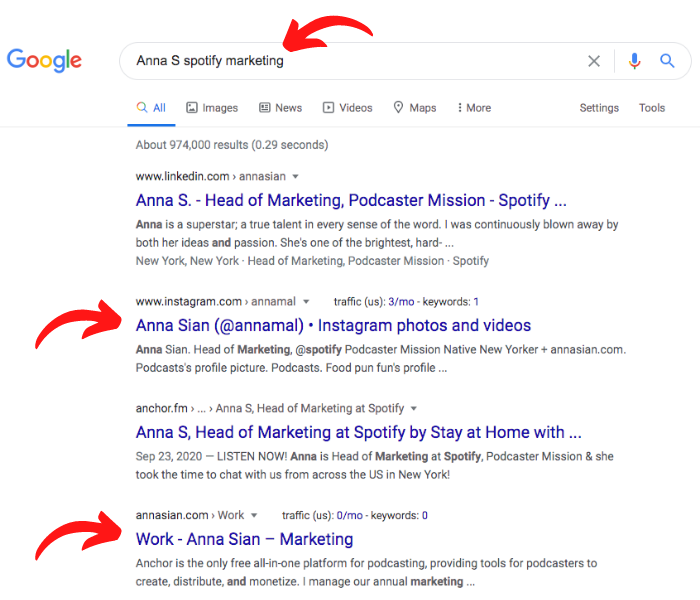 Google results for Anna S spotify marketing